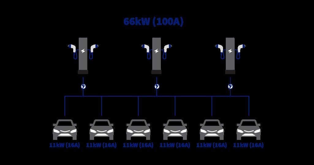 statisk lastbalansering illustration