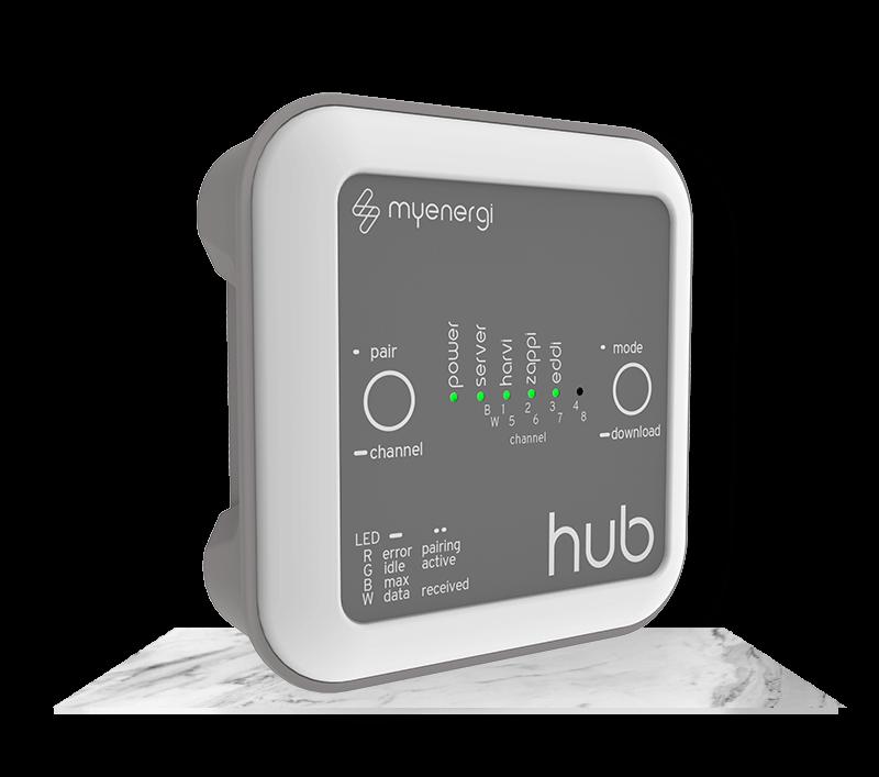 Hub - koppla laddboxen mot WIFI