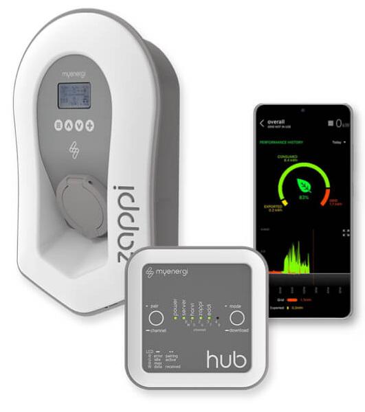 Zappi My energi - i bild: Zappi laddbox, hub & Appen MyEnergi